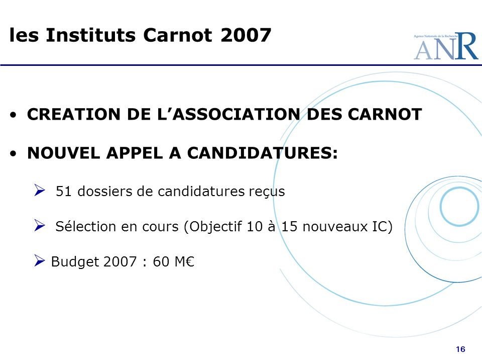 les Instituts Carnot 2007 CREATION DE L'ASSOCIATION DES CARNOT