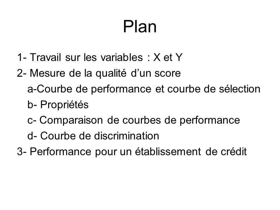 Plan 1- Travail sur les variables : X et Y