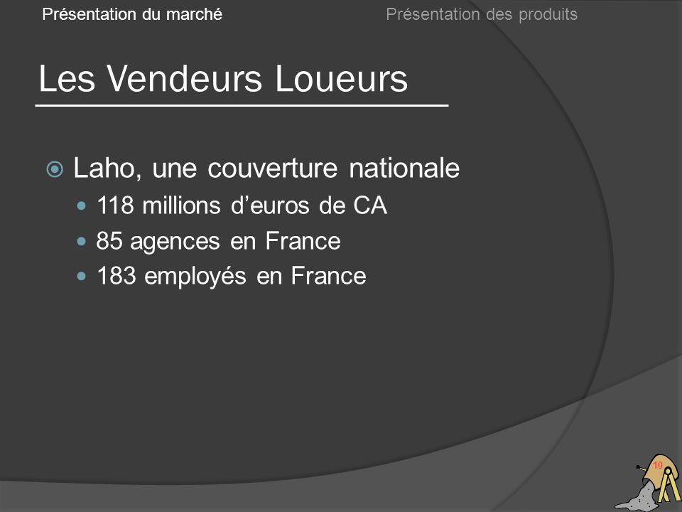 Les Vendeurs Loueurs Laho, une couverture nationale