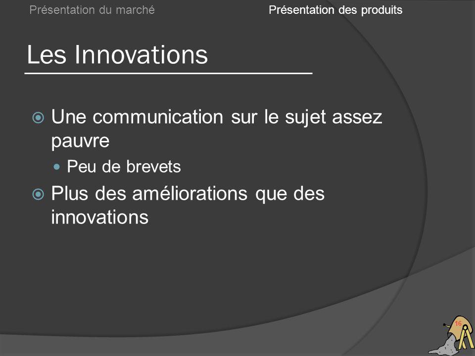 Les Innovations Une communication sur le sujet assez pauvre