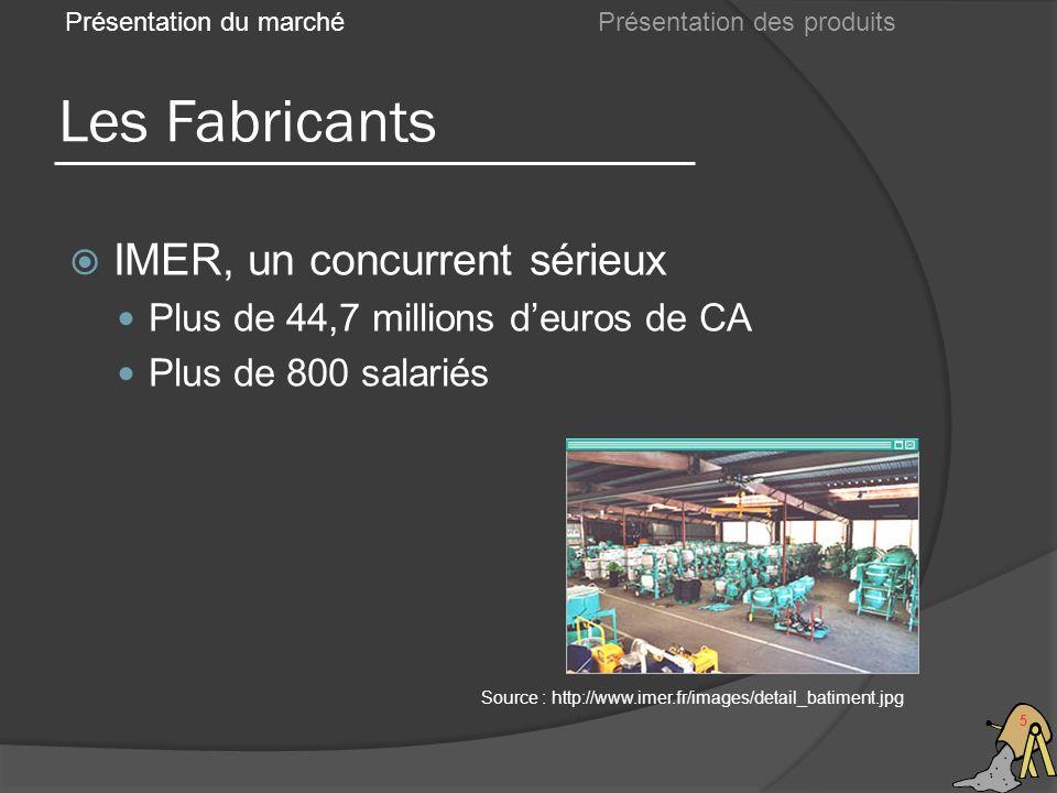 Les Fabricants IMER, un concurrent sérieux