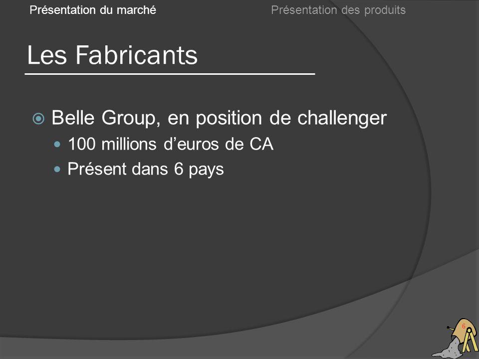 Les Fabricants Belle Group, en position de challenger