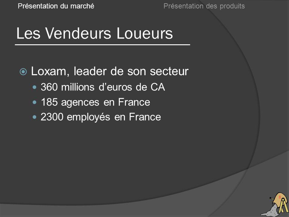 Les Vendeurs Loueurs Loxam, leader de son secteur