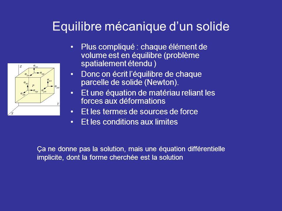 Equilibre mécanique d'un solide