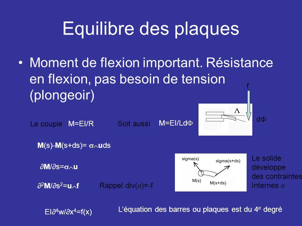 Equilibre des plaques Moment de flexion important. Résistance en flexion, pas besoin de tension (plongeoir)