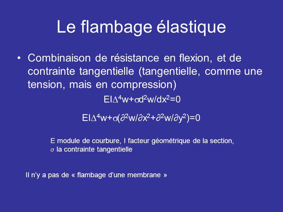 Le flambage élastique Combinaison de résistance en flexion, et de contrainte tangentielle (tangentielle, comme une tension, mais en compression)