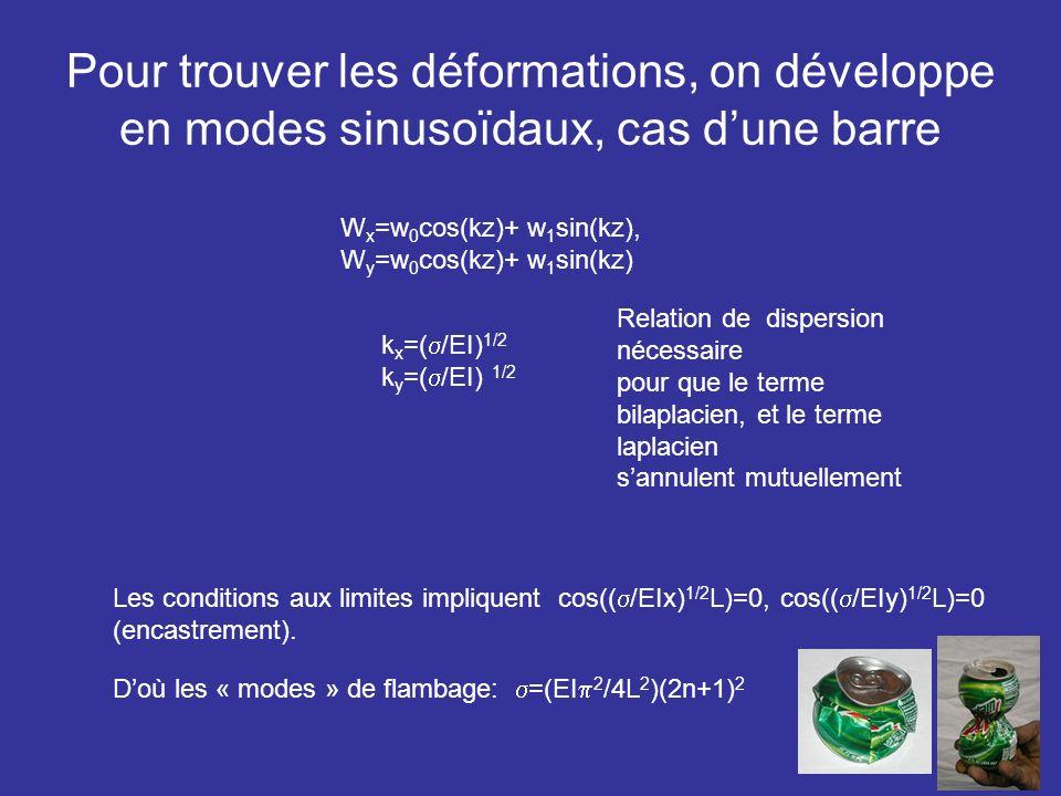 Pour trouver les déformations, on développe en modes sinusoïdaux, cas d'une barre