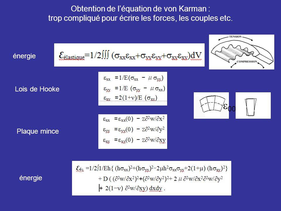Obtention de l'équation de von Karman : trop compliqué pour écrire les forces, les couples etc.