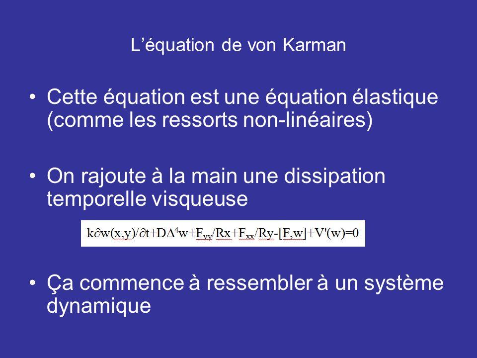 L'équation de von Karman