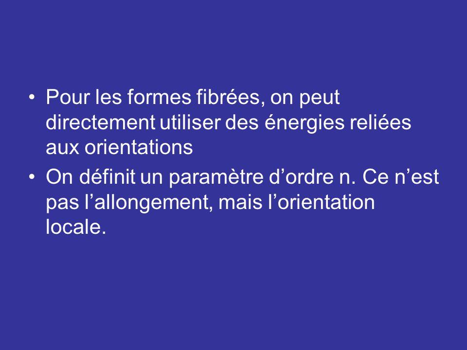 Pour les formes fibrées, on peut directement utiliser des énergies reliées aux orientations