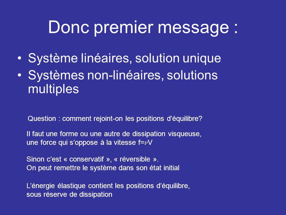 Donc premier message : Système linéaires, solution unique