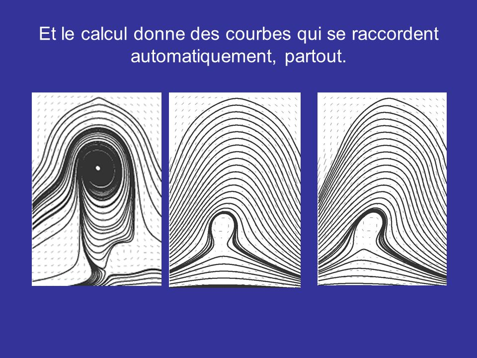 Et le calcul donne des courbes qui se raccordent automatiquement, partout.