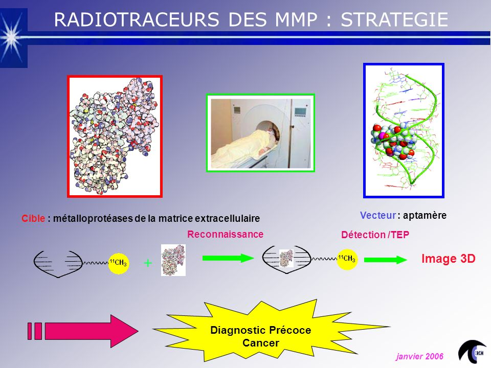 RADIOTRACEURS DES MMP : STRATEGIE