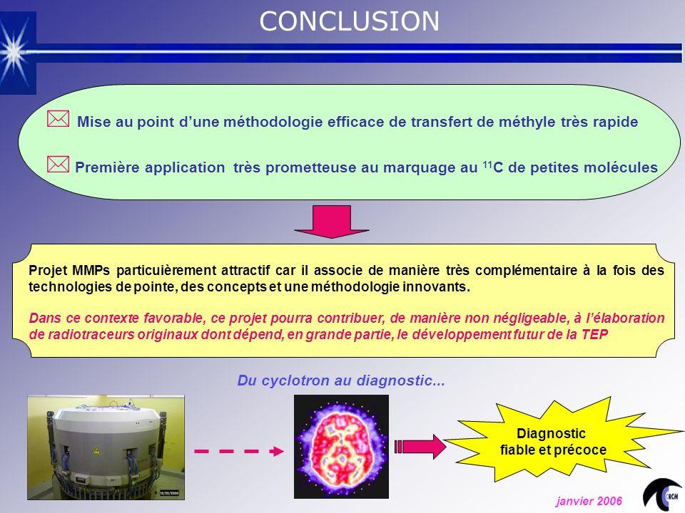 CONCLUSION janvier 2006.  Mise au point d'une méthodologie efficace de transfert de méthyle très rapide.