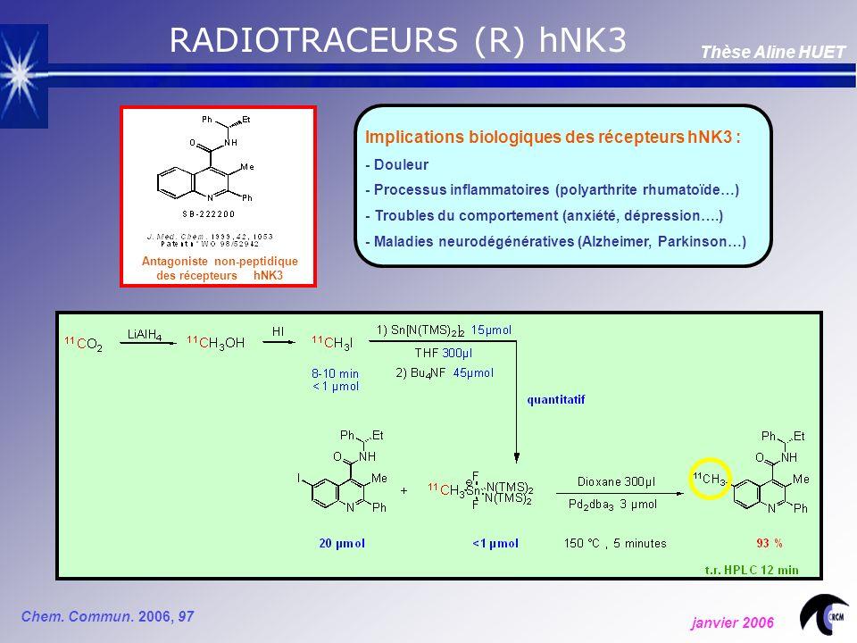 Antagoniste non-peptidique des récepteurs hNK3