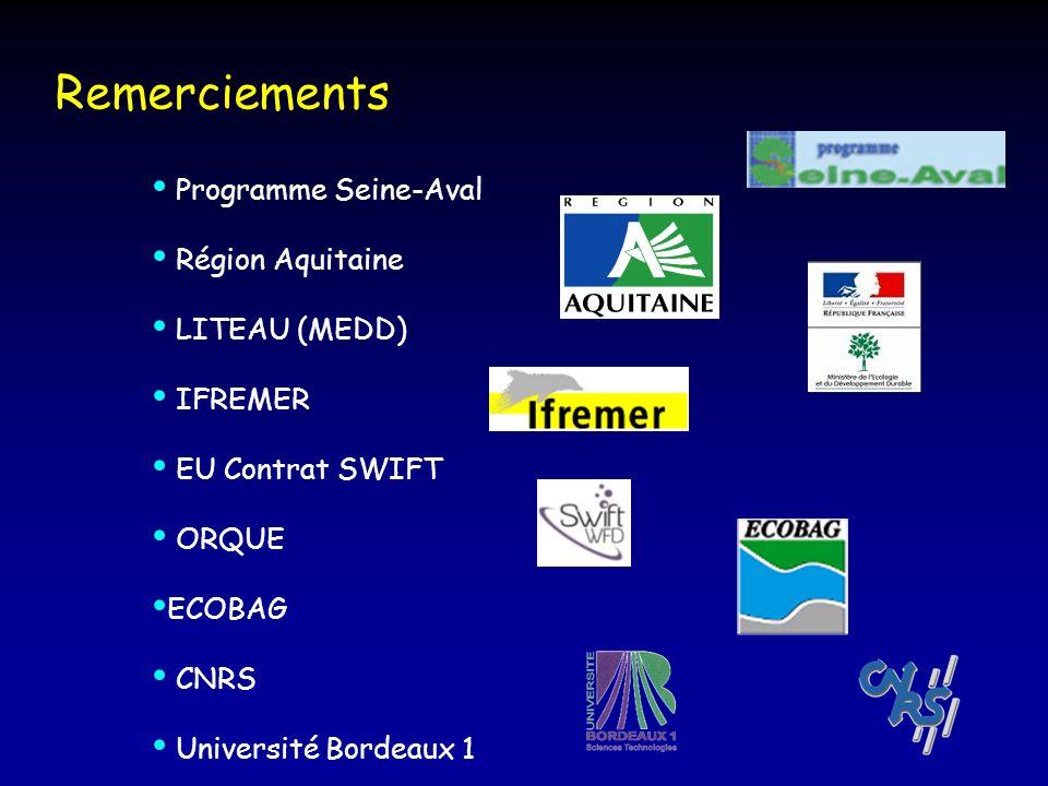 Remerciements Programme Seine-Aval Région Aquitaine LITEAU (MEDD)