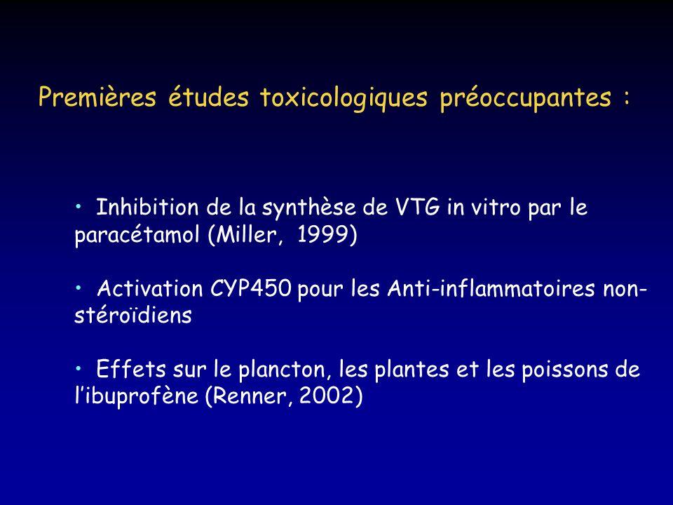 Premières études toxicologiques préoccupantes :