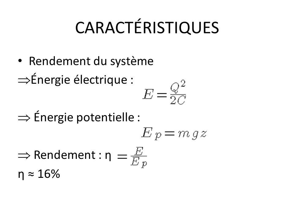 CARACTÉRISTIQUES Rendement du système Énergie électrique :