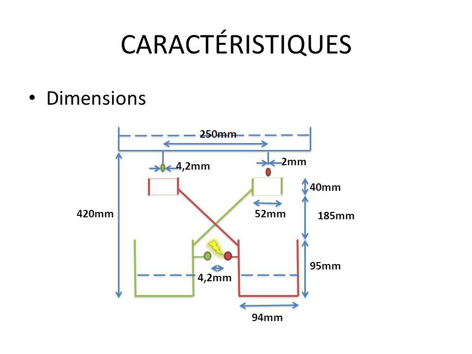CARACTÉRISTIQUES Dimensions 250mm 2mm 4,2mm 40mm 420mm 52mm 185mm 95mm