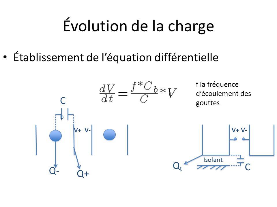 Évolution de la charge Établissement de l'équation différentielle Cb