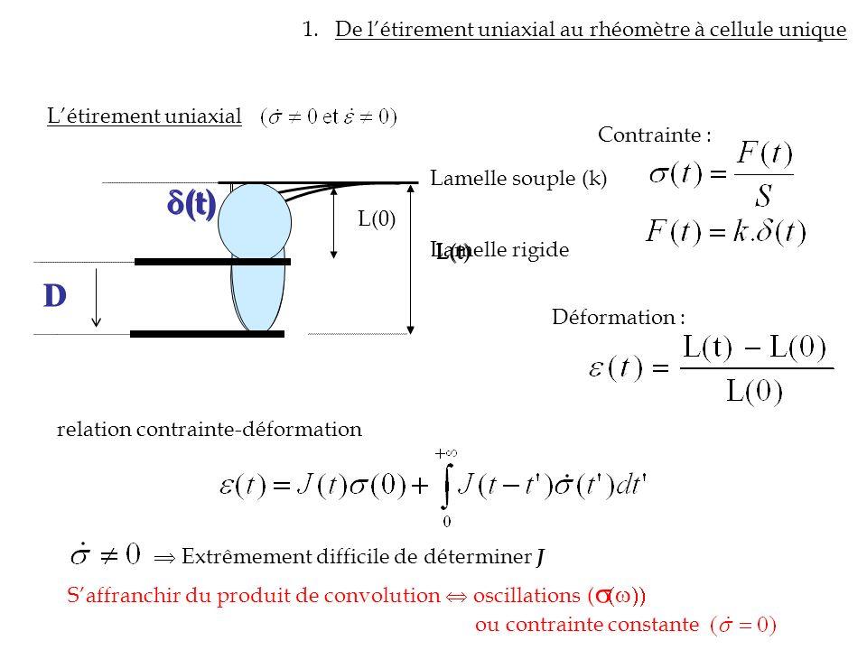 d(t) d(t) D D De l'étirement uniaxial au rhéomètre à cellule unique
