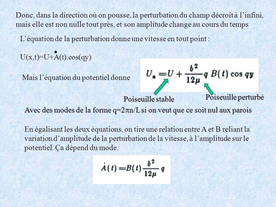Donc, dans la direction où on pousse, la perturbation du champ décroît à l'infini,
