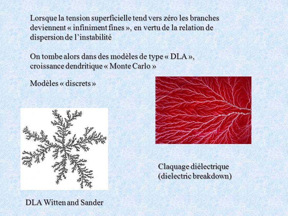 Lorsque la tension superficielle tend vers zéro les branches deviennent « infiniment fines », en vertu de la relation de dispersion de l'instabilité