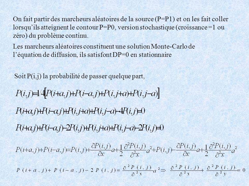 On fait partir des marcheurs aléatoires de la source (P=P1) et on les fait coller lorsqu'ils atteignent le contour P=P0, version stochastique (croissance =1 ou zéro) du problème continu.