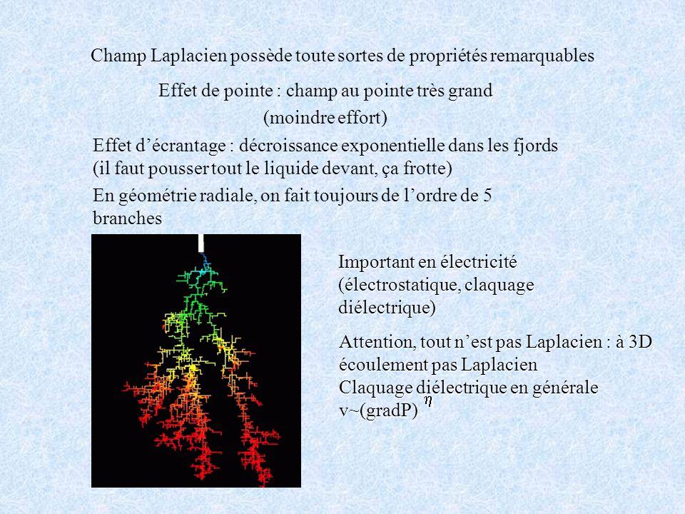 Champ Laplacien possède toute sortes de propriétés remarquables