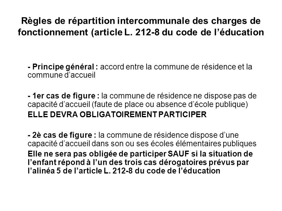 Règles de répartition intercommunale des charges de fonctionnement (article L. 212-8 du code de l'éducation