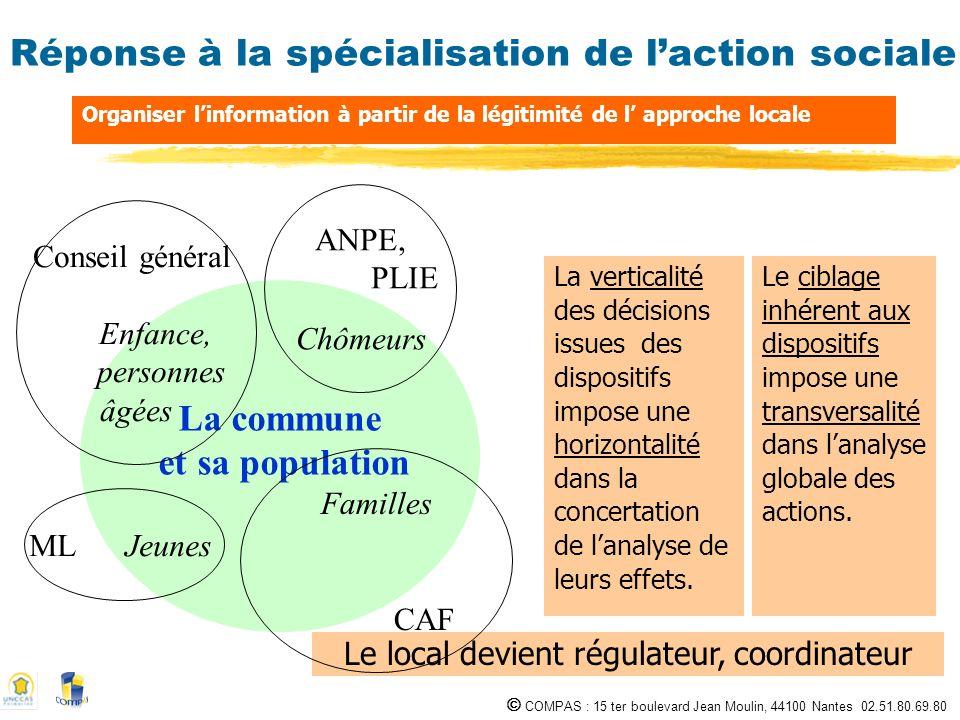 Réponse à la spécialisation de l'action sociale