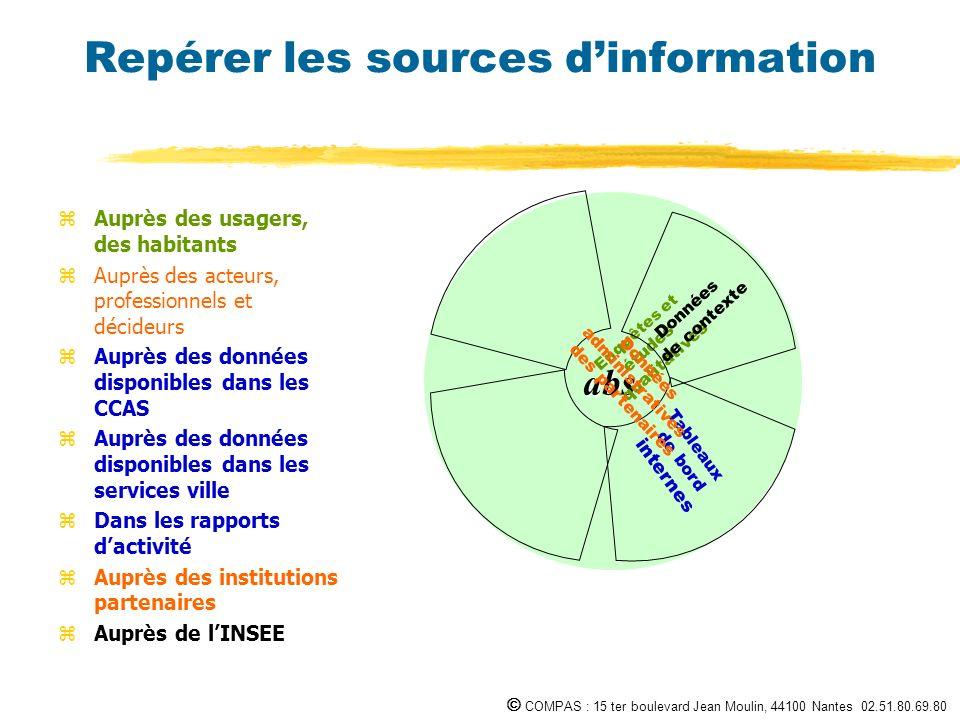 Repérer les sources d'information