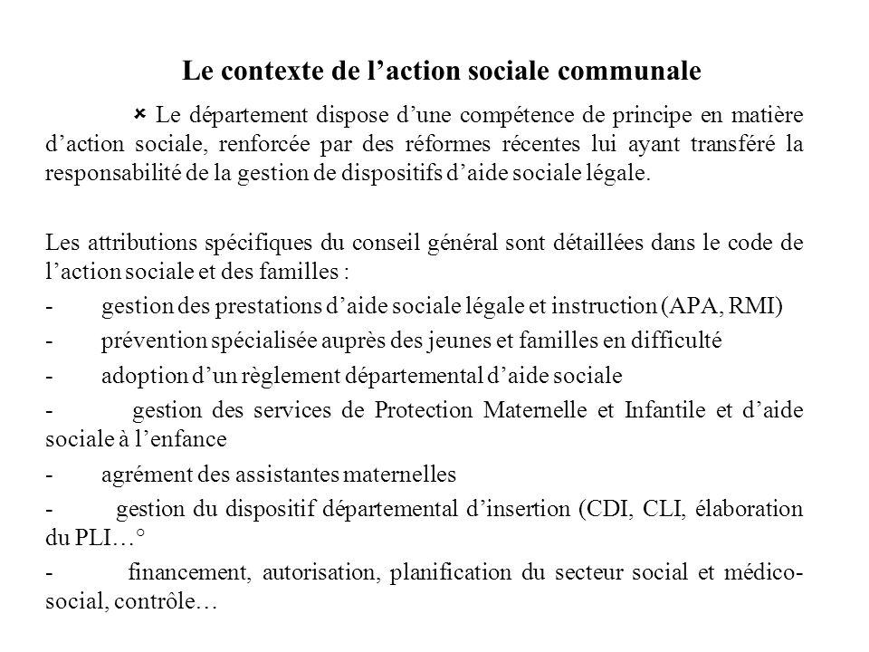 Le contexte de l'action sociale communale