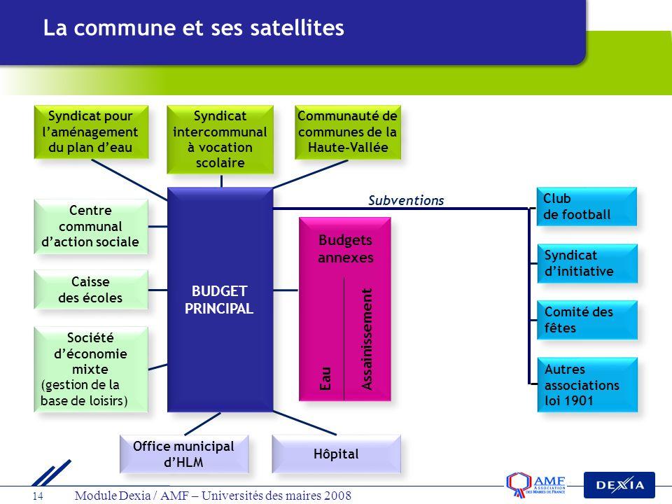 La commune et ses satellites
