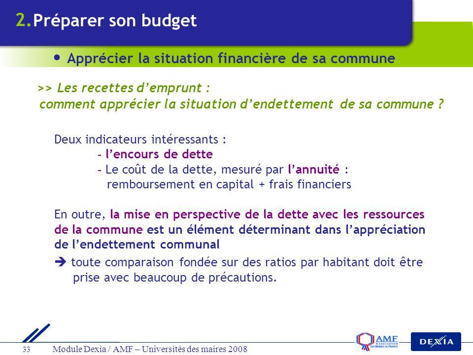 2. Préparer son budget Apprécier la situation financière de sa commune