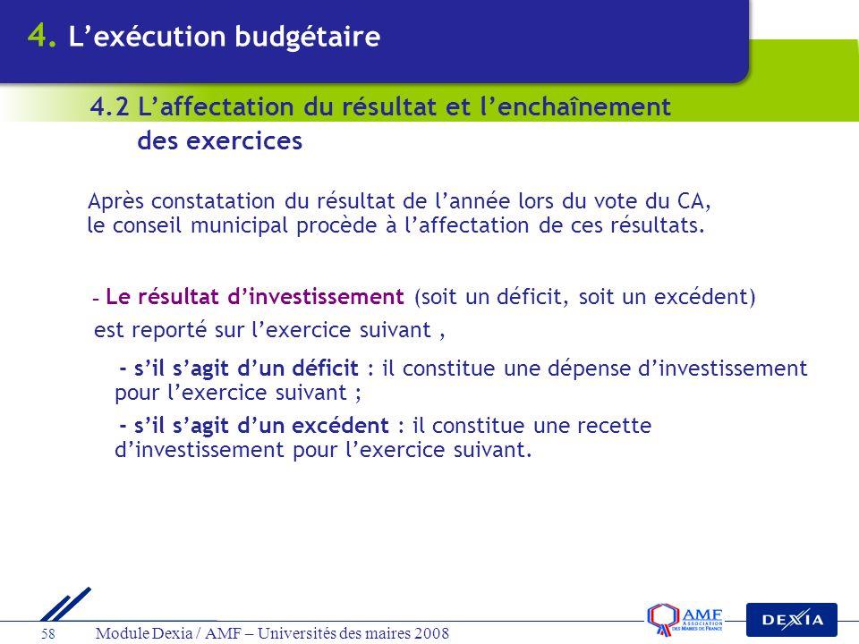 - Le résultat d'investissement (soit un déficit, soit un excédent)