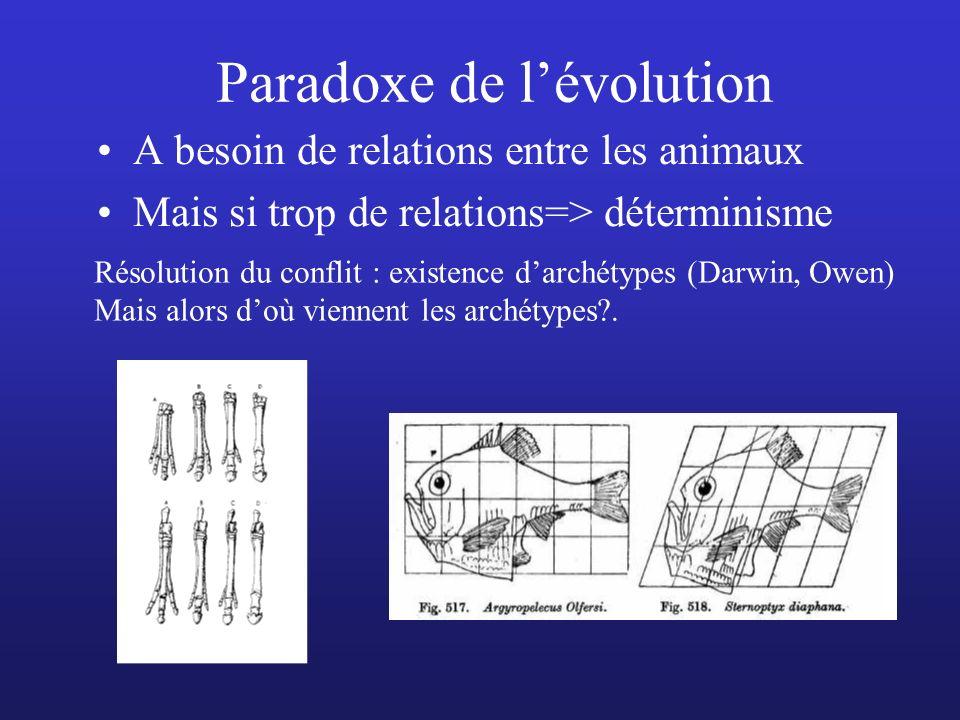 Paradoxe de l'évolution