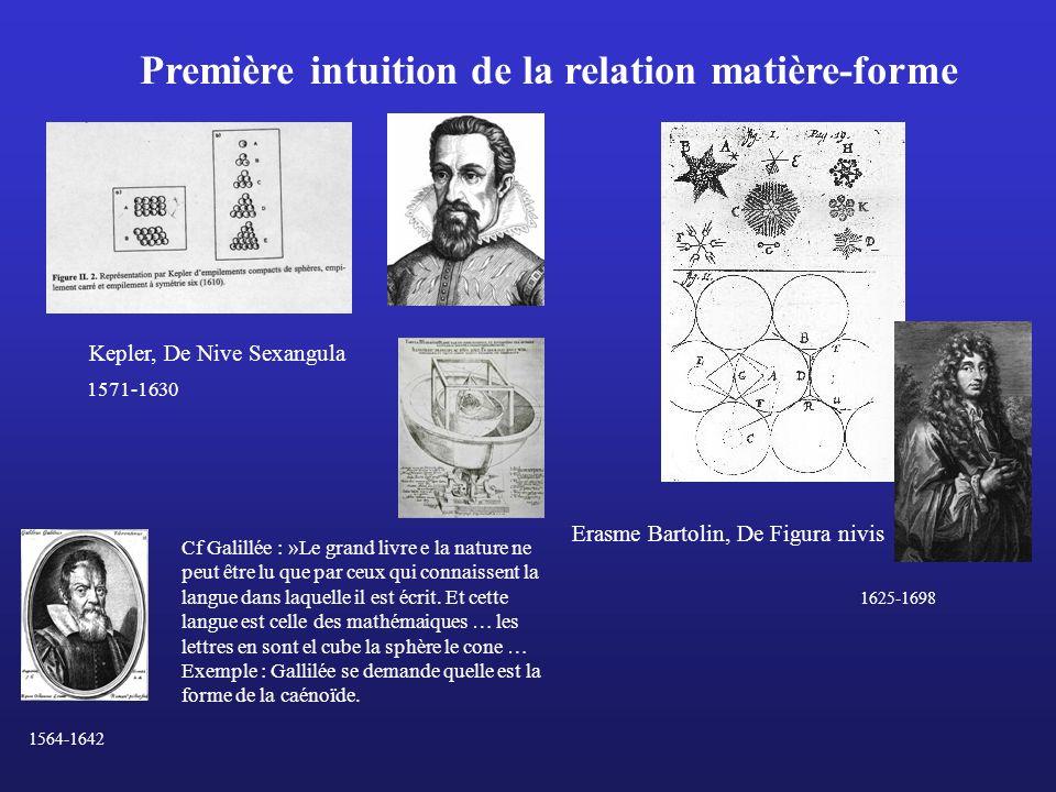Première intuition de la relation matière-forme