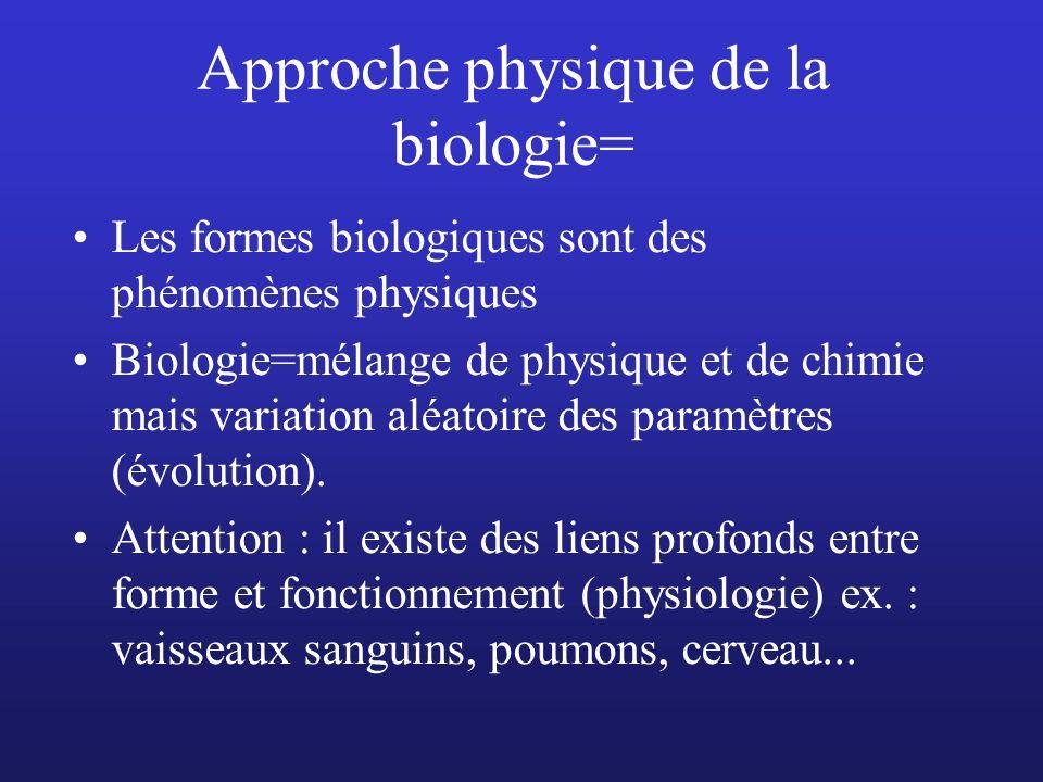 Approche physique de la biologie=