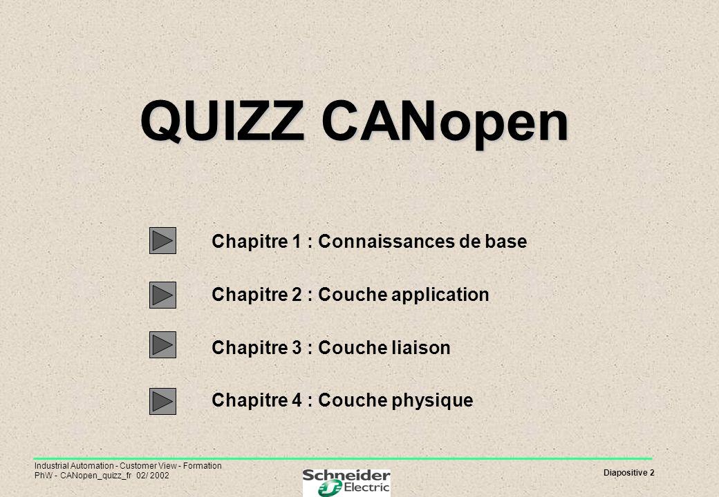 QUIZZ CANopen Chapitre 1 : Connaissances de base