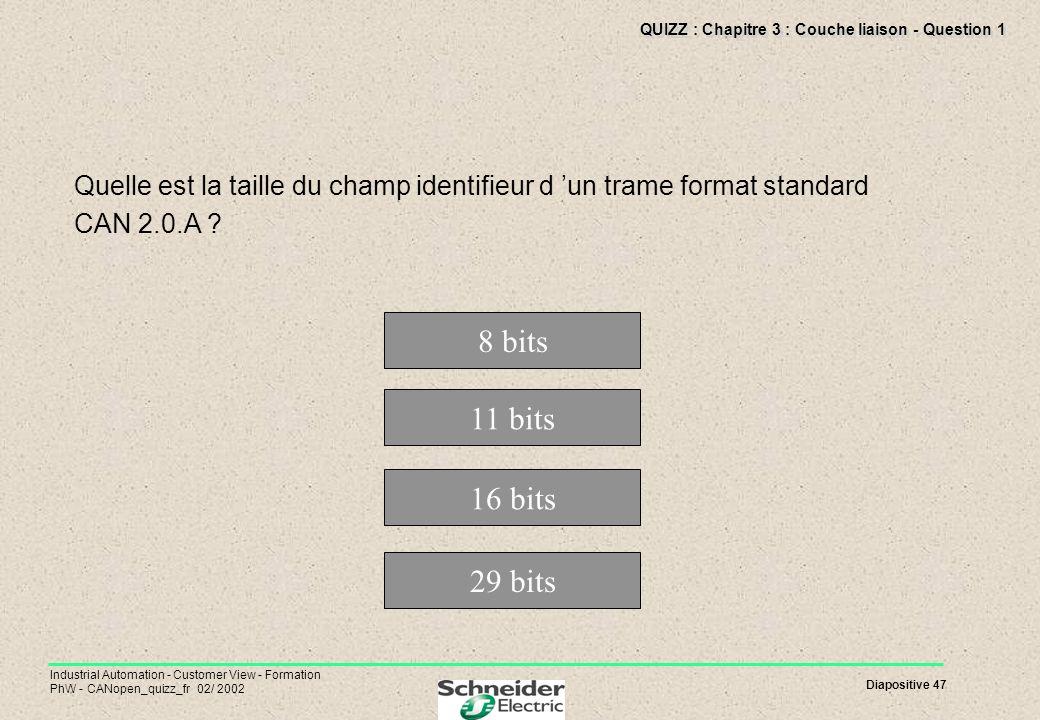 QUIZZ : Chapitre 3 : Couche liaison - Question 1