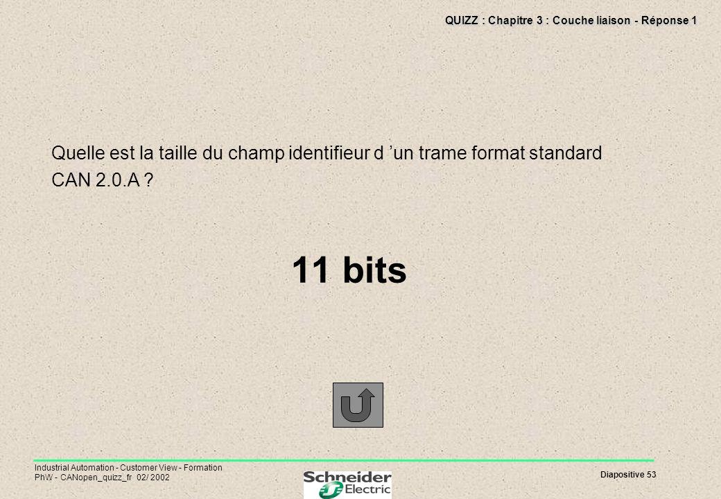 QUIZZ : Chapitre 3 : Couche liaison - Réponse 1