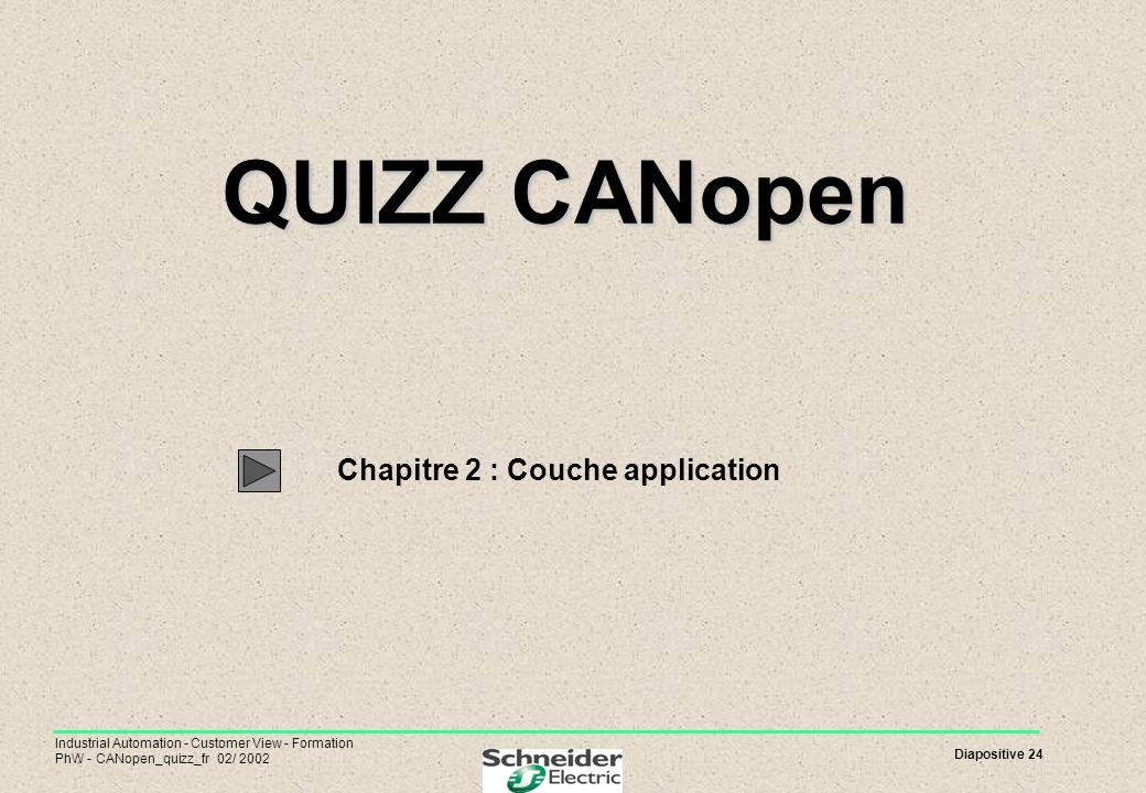 Chapitre 2 : Couche application