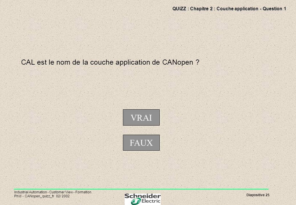 QUIZZ : Chapitre 2 : Couche application - Question 1