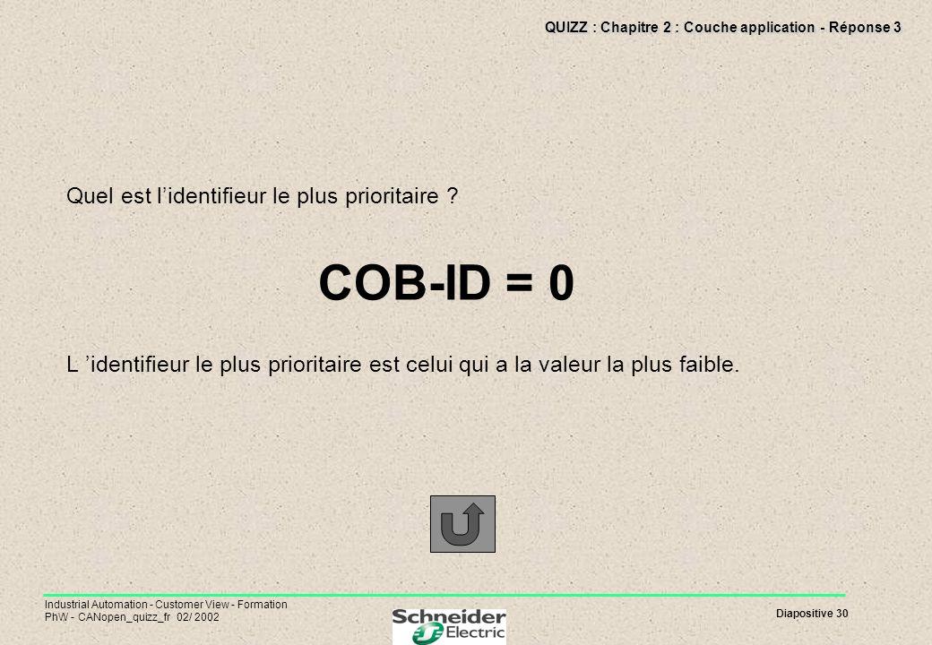 QUIZZ : Chapitre 2 : Couche application - Réponse 3