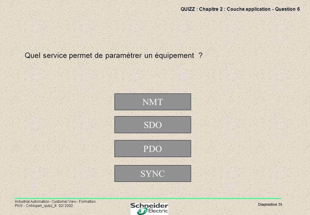 QUIZZ : Chapitre 2 : Couche application - Question 6