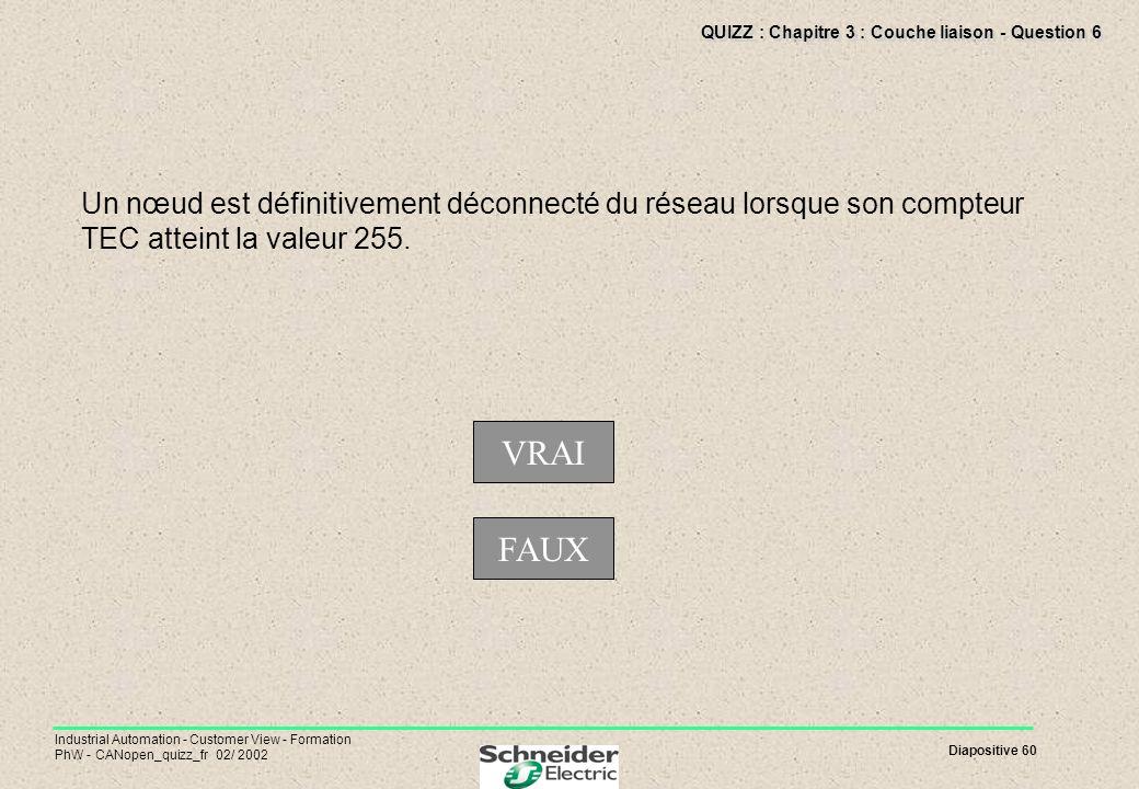 QUIZZ : Chapitre 3 : Couche liaison - Question 6