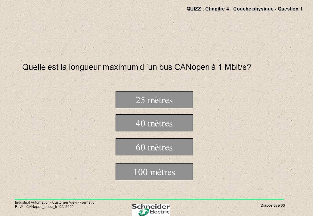 QUIZZ : Chapitre 4 : Couche physique - Question 1
