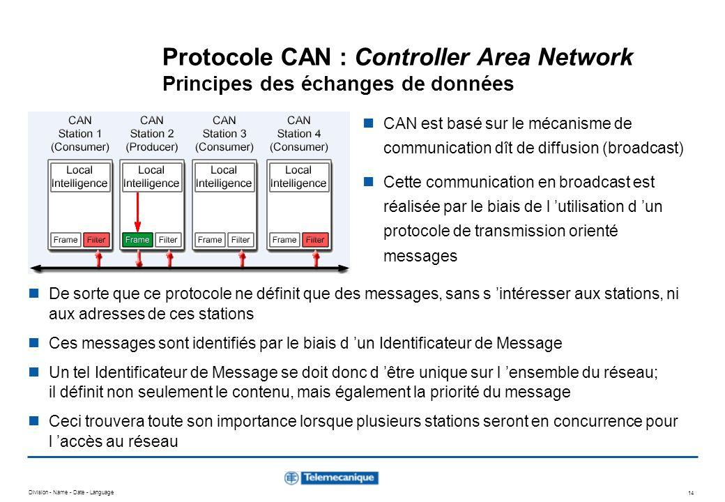 Protocole CAN : Controller Area Network Principes des échanges de données