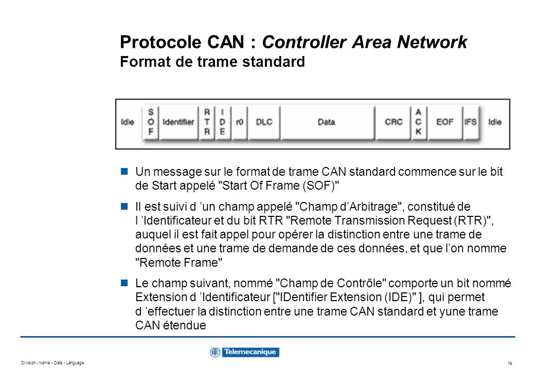 Protocole CAN : Controller Area Network Format de trame standard
